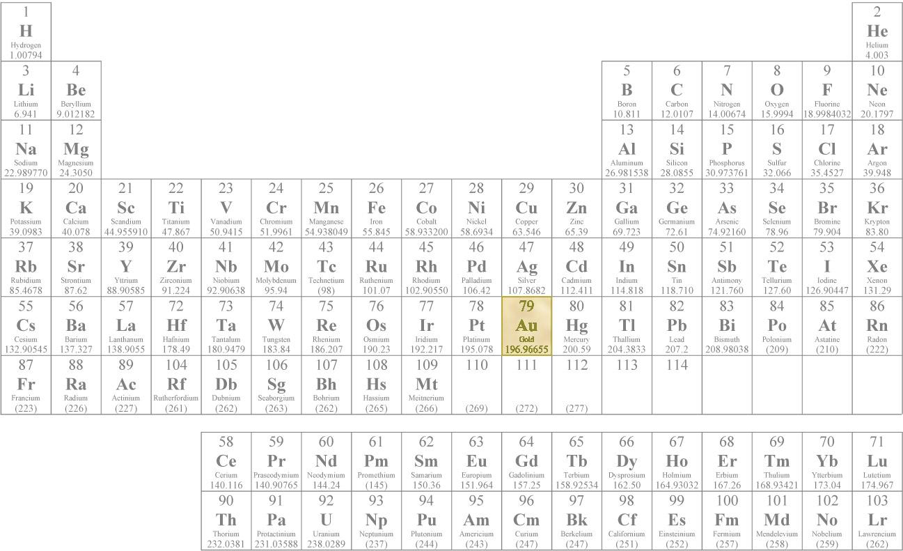 periodiske system hm